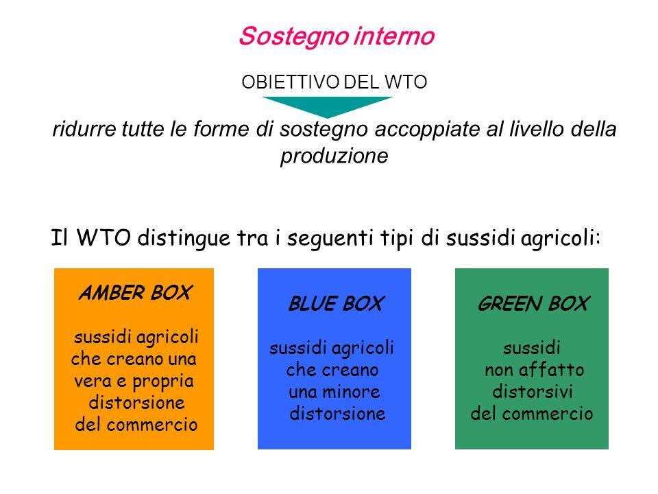 OBIETTIVO DEL WTO ridurre tutte le forme di sostegno accoppiate al livello della produzione Il WTO distingue tra i seguenti tipi di sussidi agricoli: