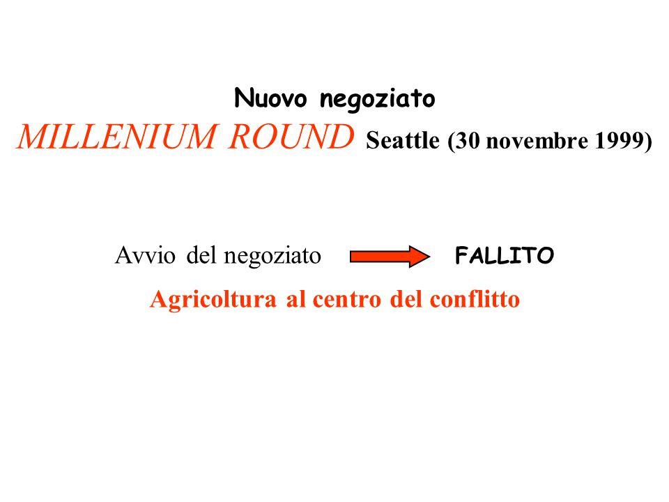 Nuovo negoziato MILLENIUM ROUND Seattle (30 novembre 1999) Avvio del negoziato FALLITO Agricoltura al centro del conflitto