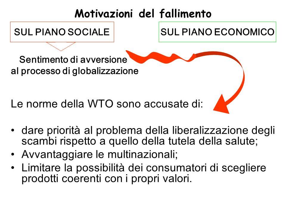 Motivazioni del fallimento SUL PIANO SOCIALE SUL PIANO ECONOMICO Sentimento di avversione al processo di globalizzazione Le norme della WTO sono accus