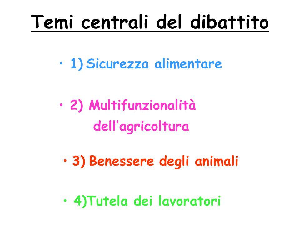 Temi centrali del dibattito 1) Sicurezza alimentare 2) Multifunzionalità dellagricoltura 3) Benessere degli animali 4)Tutela dei lavoratori