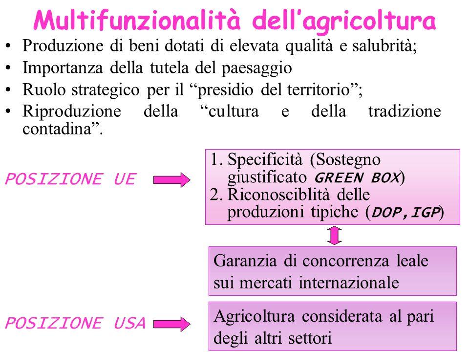 Multifunzionalità dellagricoltura Produzione di beni dotati di elevata qualità e salubrità; Importanza della tutela del paesaggio Ruolo strategico per