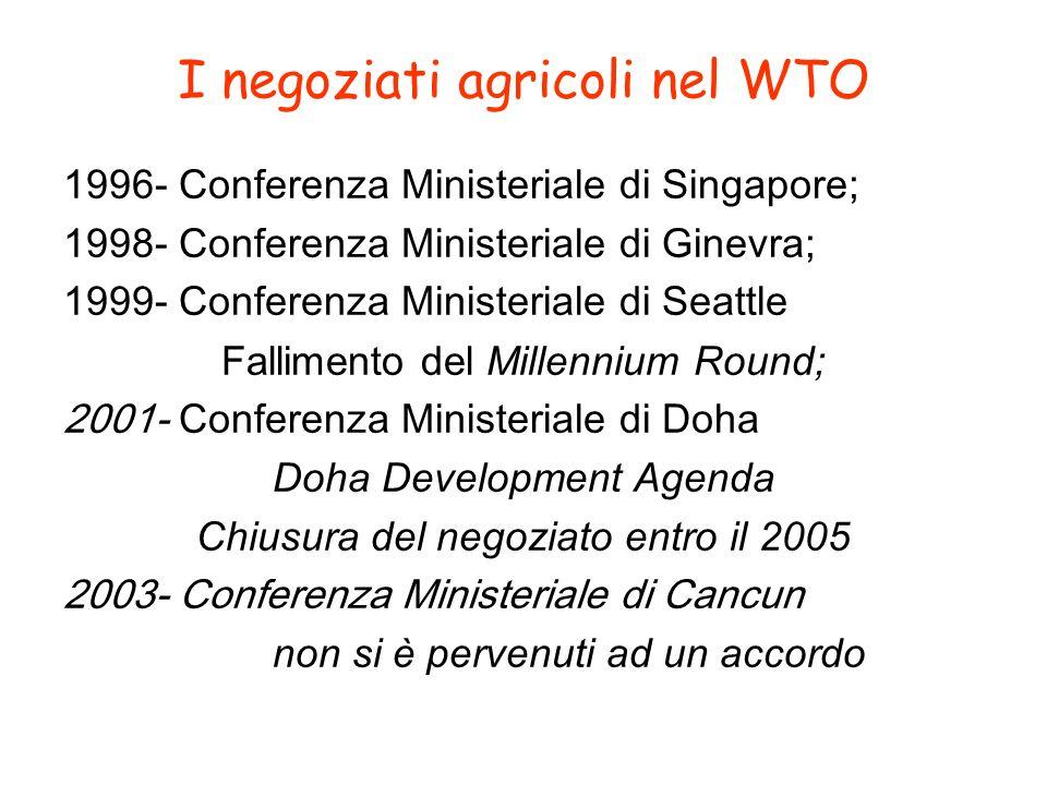 I negoziati agricoli nel WTO 1996- Conferenza Ministeriale di Singapore; 1998- Conferenza Ministeriale di Ginevra; 1999- Conferenza Ministeriale di Se