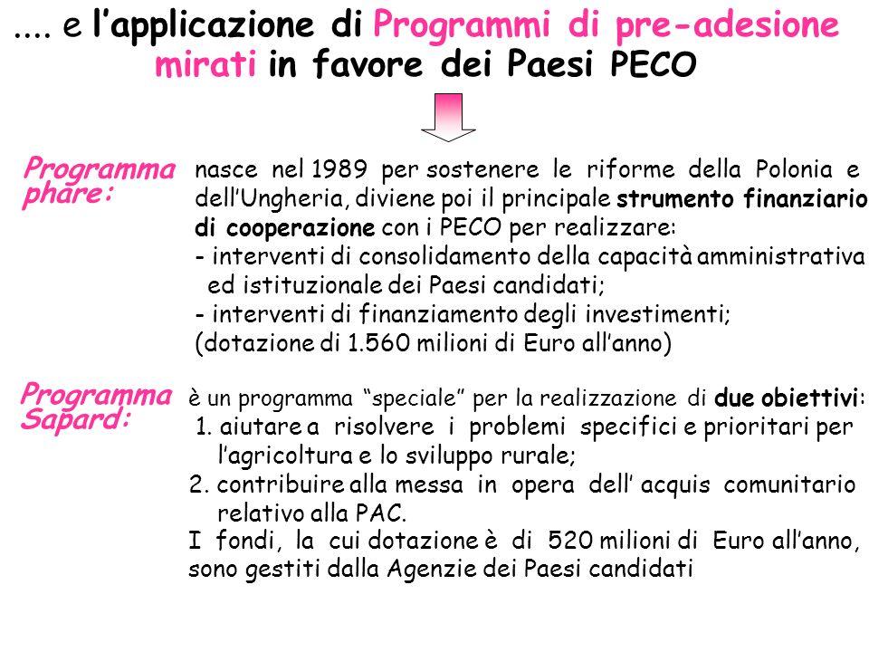 .... e lapplicazione di Programmi di pre-adesione mirati in favore dei Paesi PECO nasce nel 1989 per sostenere le riforme della Polonia e dellUngheria