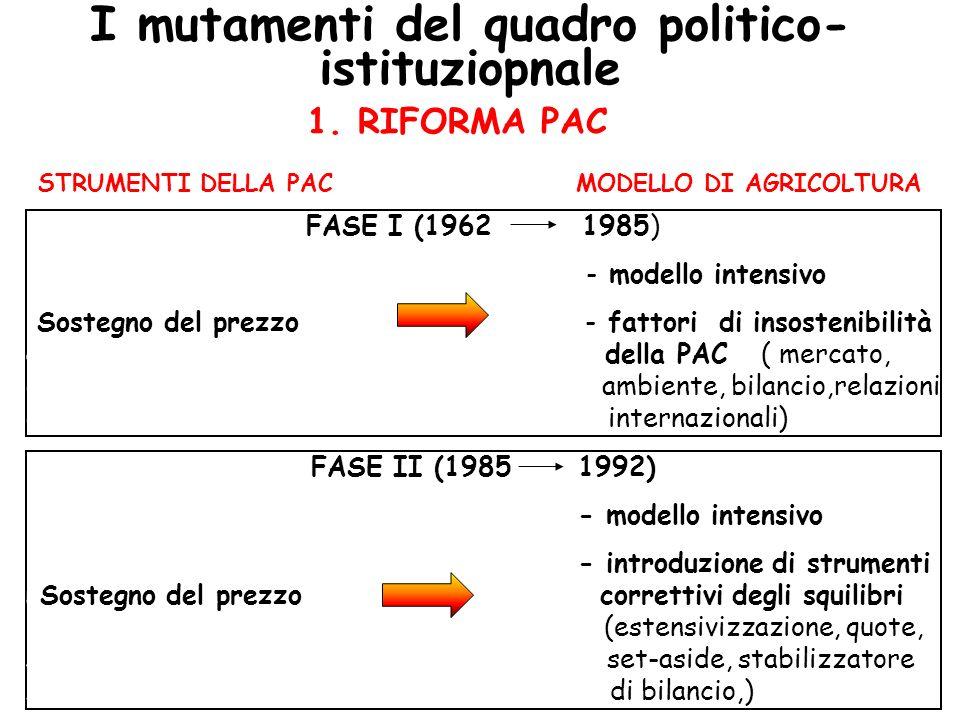 I mutamenti del quadro politico- istituziopnale 1. RIFORMA PAC STRUMENTI DELLA PACMODELLO DI AGRICOLTURA FASE II (1985 1992) - modello intensivo - int