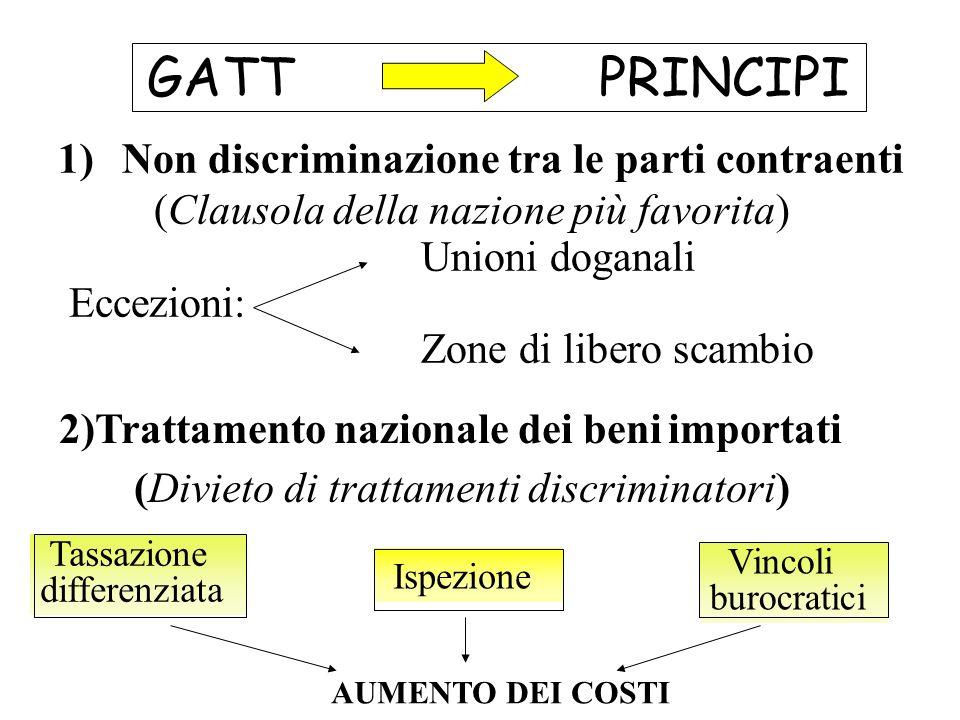 GATT PRINCIPI 1)Non discriminazione tra le parti contraenti (Clausola della nazione più favorita) Unioni doganali Eccezioni: Zone di libero scambio 2)