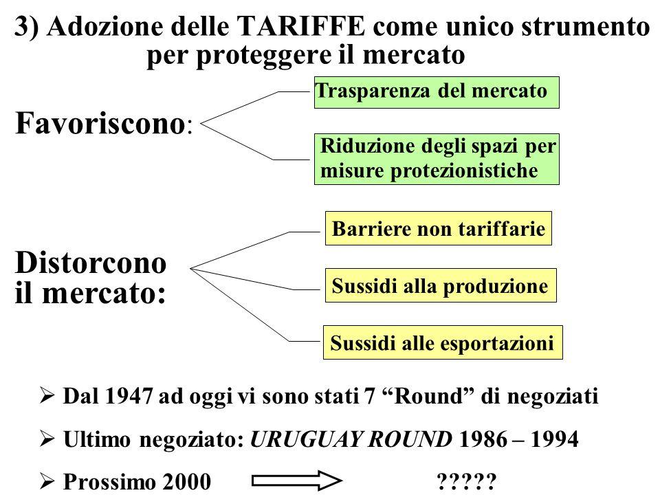 3) Adozione delle TARIFFE come unico strumento per proteggere il mercato Favoriscono : Trasparenza del mercato Riduzione degli spazi per misure protez