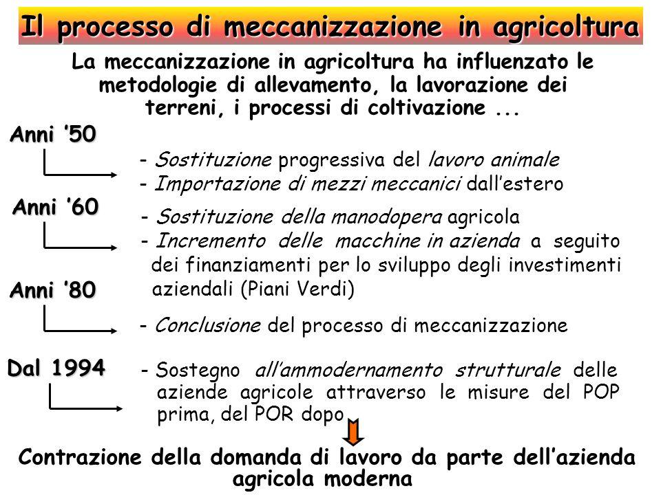 Il processo di meccanizzazione in agricoltura - Sostituzione progressiva del lavoro animale - Importazione di mezzi meccanici dallestero - Sostituzion
