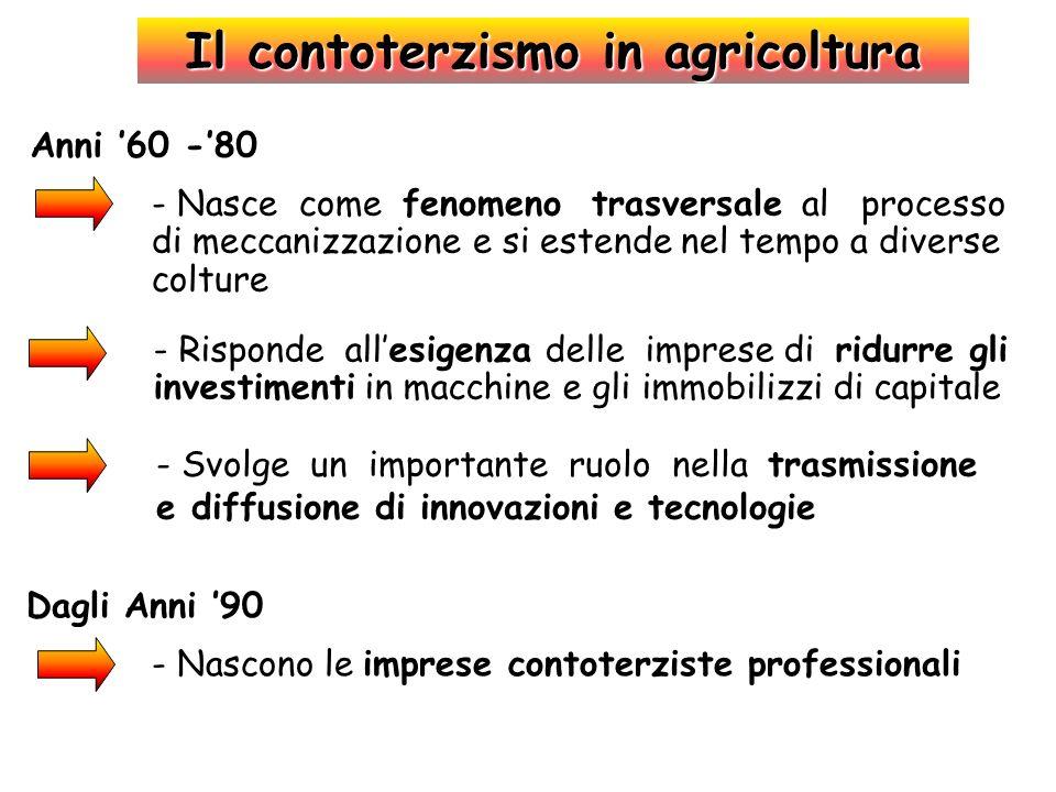 - Nasce come fenomeno trasversale al processo di meccanizzazione e si estende nel tempo a diverse colture Anni 60 -80 Il contoterzismo in agricoltura