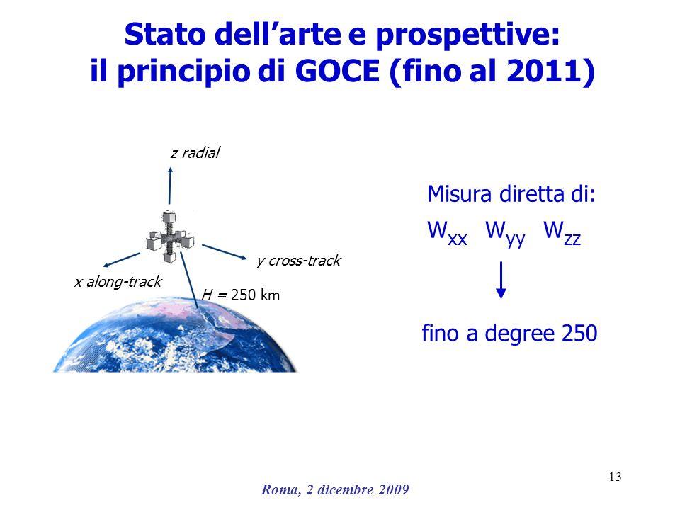 Roma, 2 dicembre 2009 13 Stato dellarte e prospettive: il principio di GOCE (fino al 2011) H = 250 km y cross-track x along-track z radial Misura dire