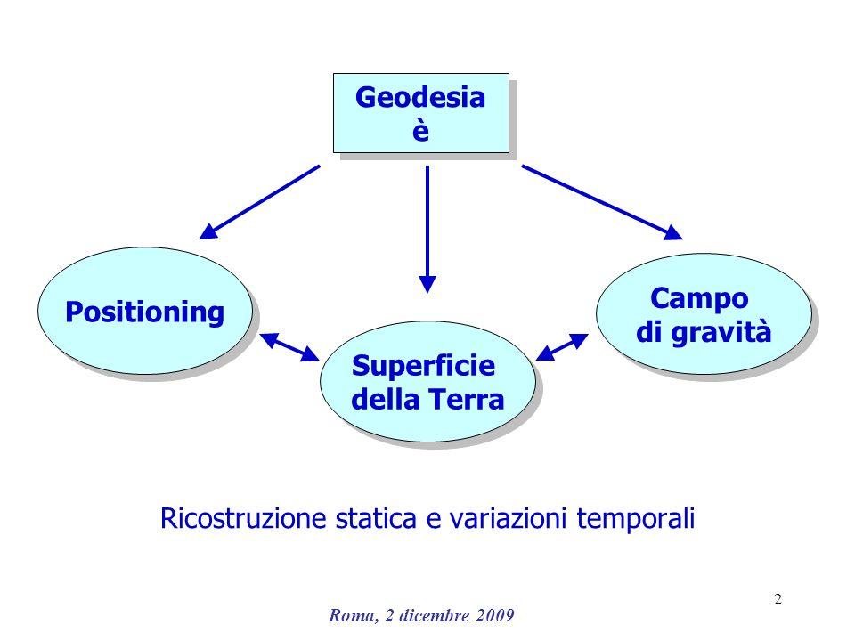 Roma, 2 dicembre 2009 2 Ricostruzione statica e variazioni temporali Positioning Superficie della Terra Superficie della Terra Campo di gravità Campo