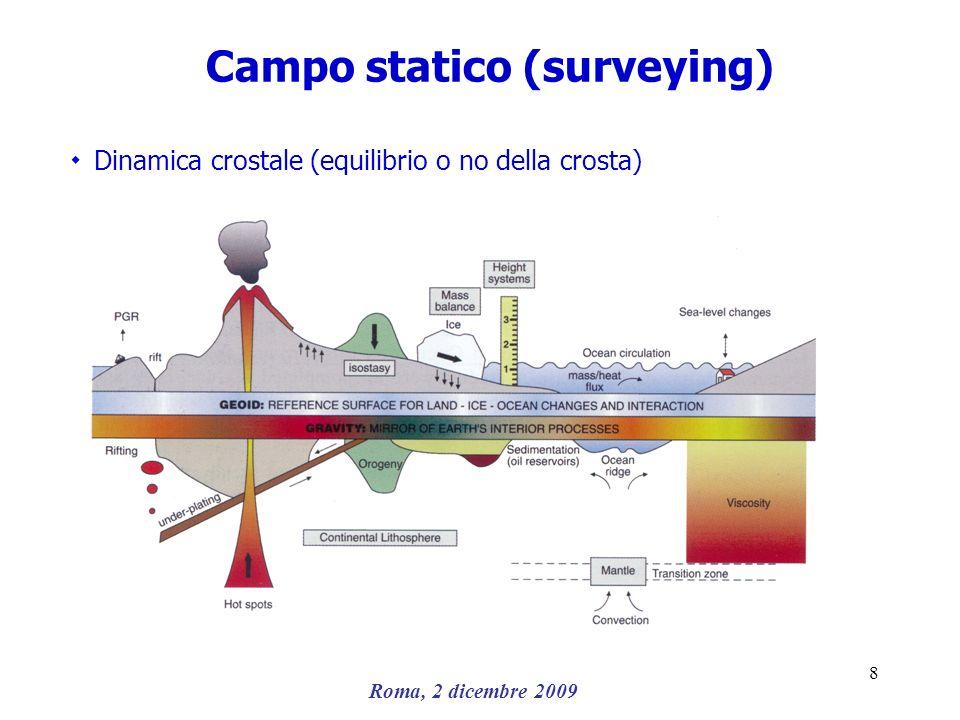 Roma, 2 dicembre 2009 8 Campo statico (surveying) ۰ Dinamica crostale (equilibrio o no della crosta)