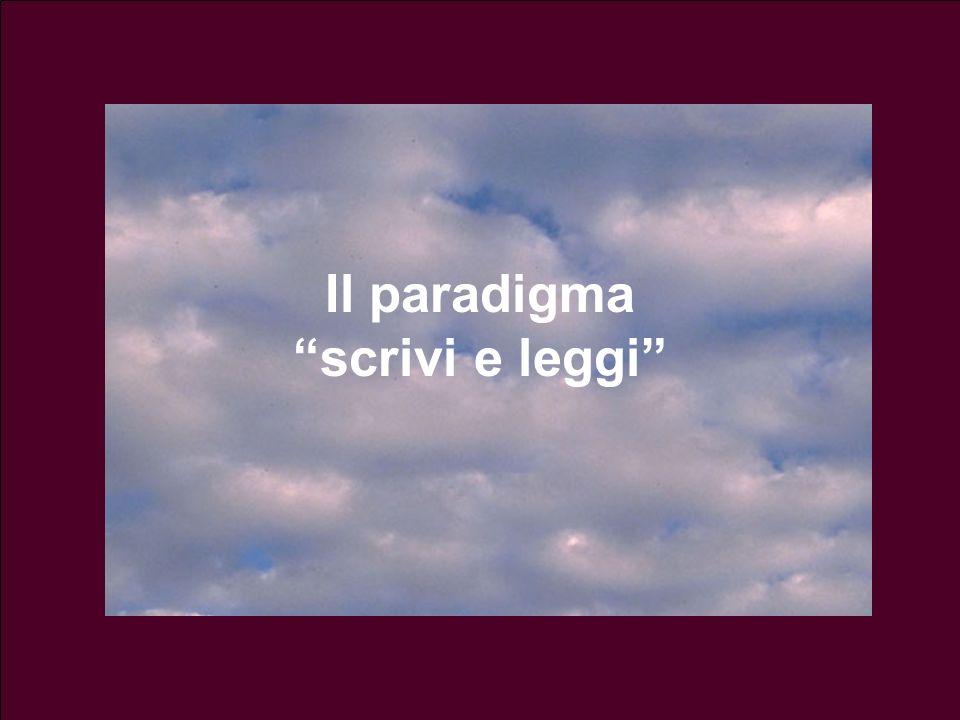 Il paradigma scrivi e leggi