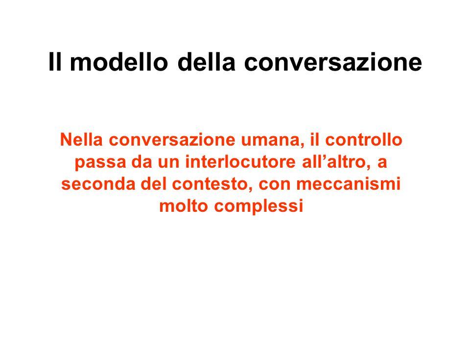 Il modello della conversazione Nella conversazione umana, il controllo passa da un interlocutore allaltro, a seconda del contesto, con meccanismi molt