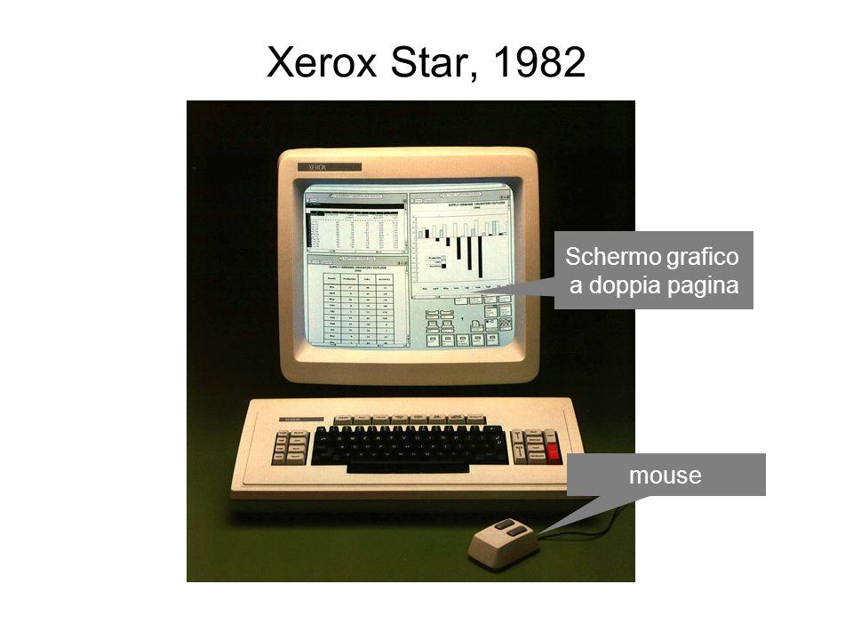 Xerox Star, 1982 Schermo grafico a doppia pagina mouse