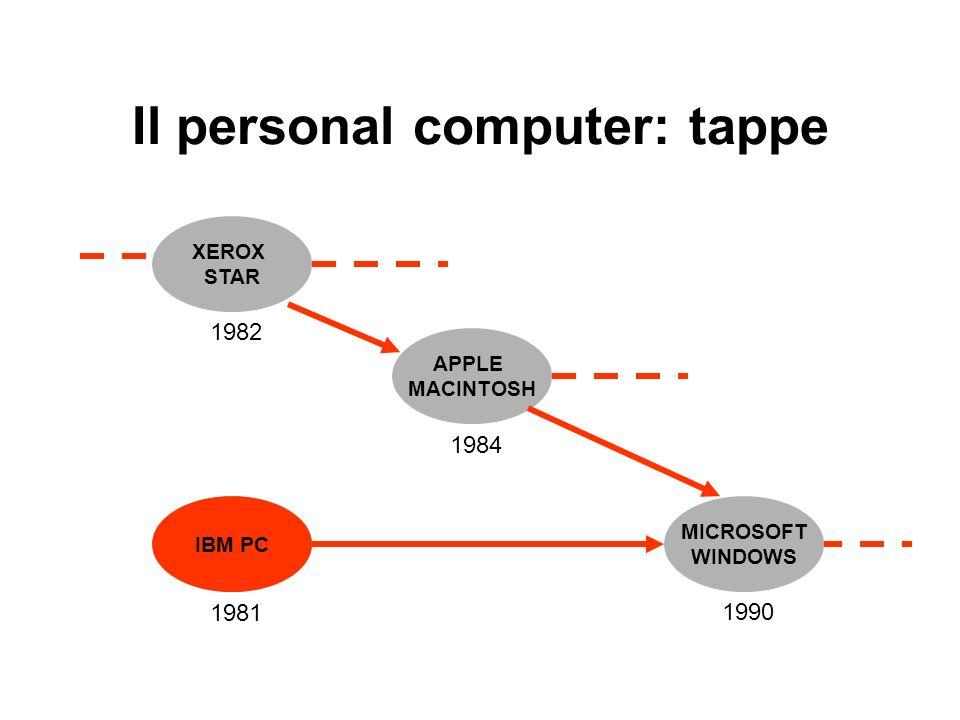 Il personal computer: tappe IBM PC 1981 XEROX STAR 1982 APPLE MACINTOSH 1984 MICROSOFT WINDOWS 1990 IBM PC