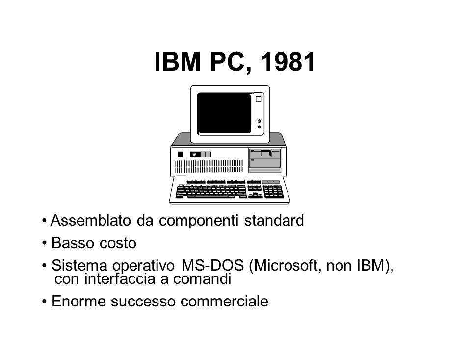 IBM PC, 1981 Assemblato da componenti standard Basso costo Sistema operativo MS-DOS (Microsoft, non IBM), con interfaccia a comandi Enorme successo co