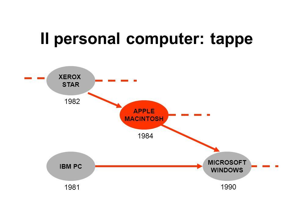 Il personal computer: tappe IBM PC 1981 XEROX STAR 1982 APPLE MACINTOSH 1984 MICROSOFT WINDOWS 1990 APPLE MACINTOSH