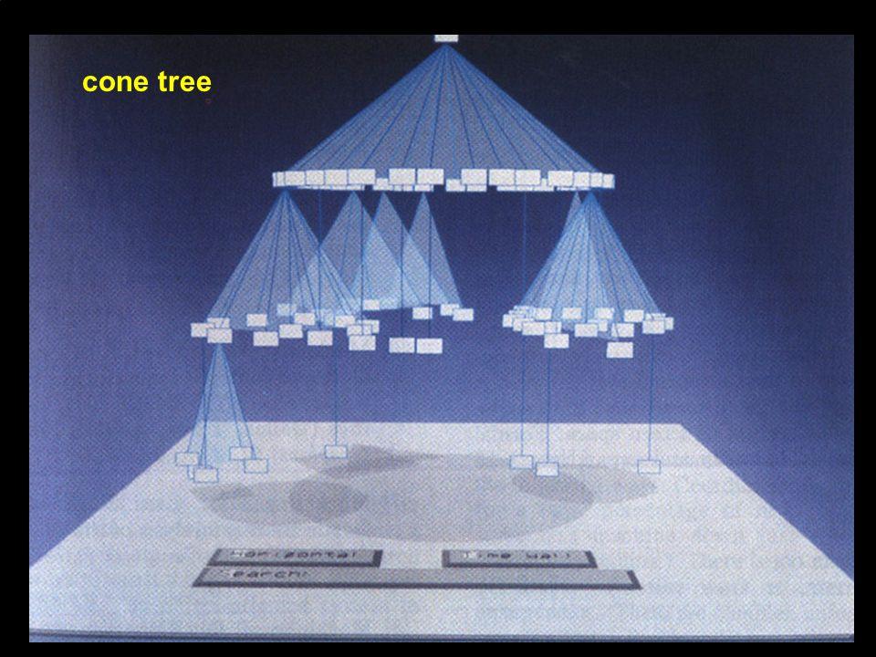 cone tree
