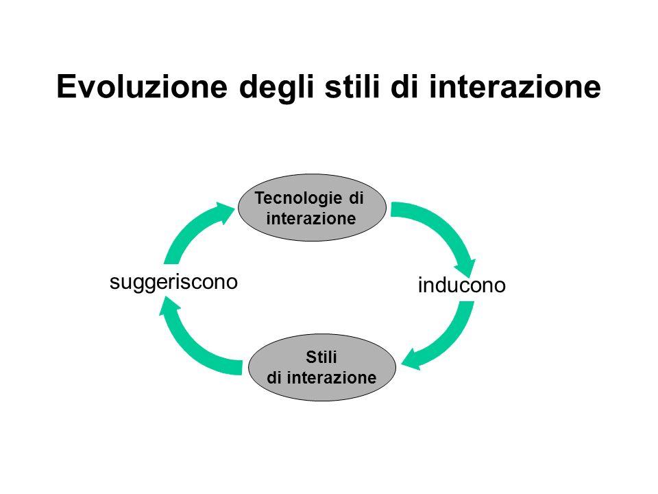 Tecnologie di interazione Stili di interazione inducono suggeriscono