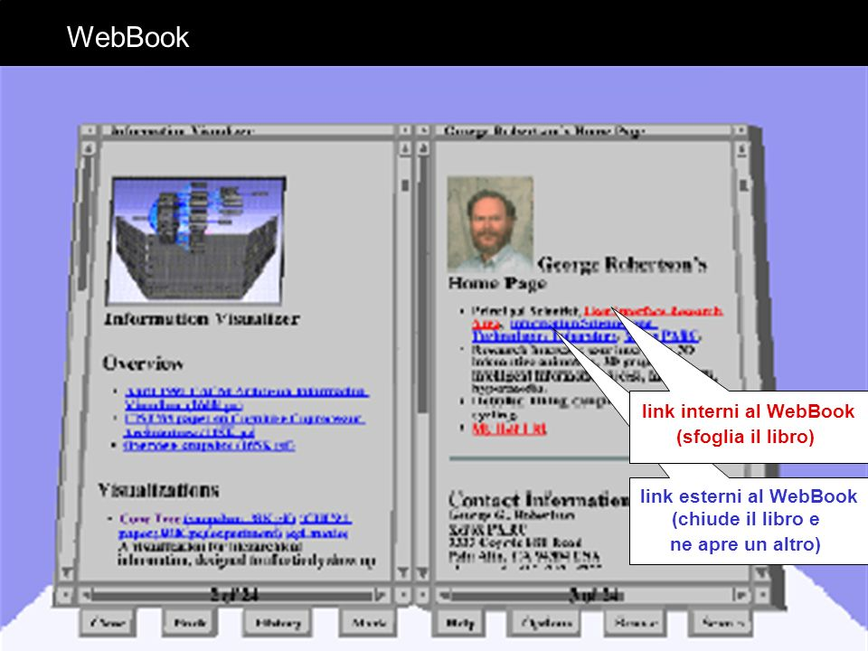 WebBook link esterni al WebBook (chiude il libro e ne apre un altro) link interni al WebBook (sfoglia il libro)