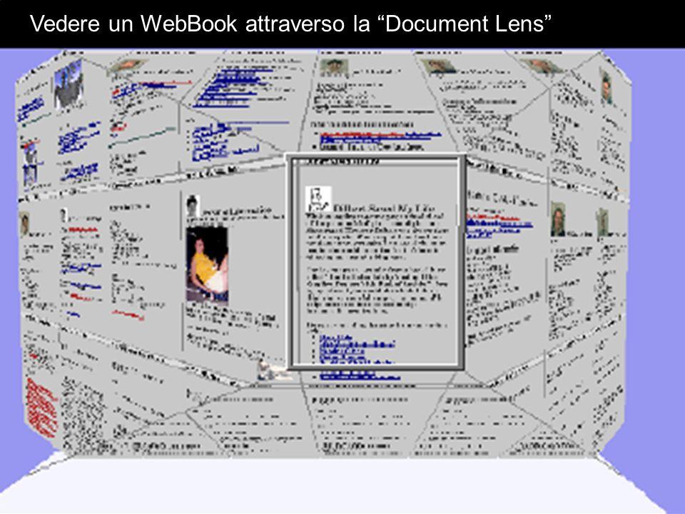 Vedere un WebBook attraverso la Document Lens