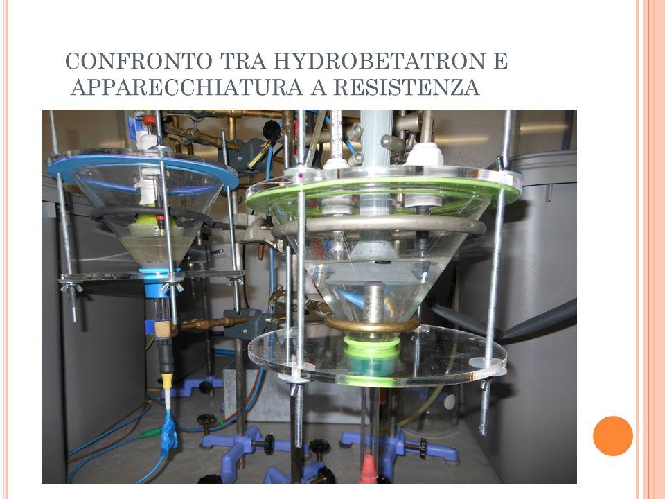 CONFRONTO TRA HYDROBETATRON E APPARECCHIATURA A RESISTENZA