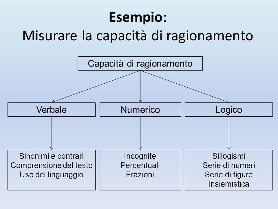 Omomorfismo Omomorfismo, operazionalizzazione o scaling sono sinonimi che indicano il processo di attribuzione di un sistema numerico ad un sistema empirico attraverso delle regole di corrispondenza.