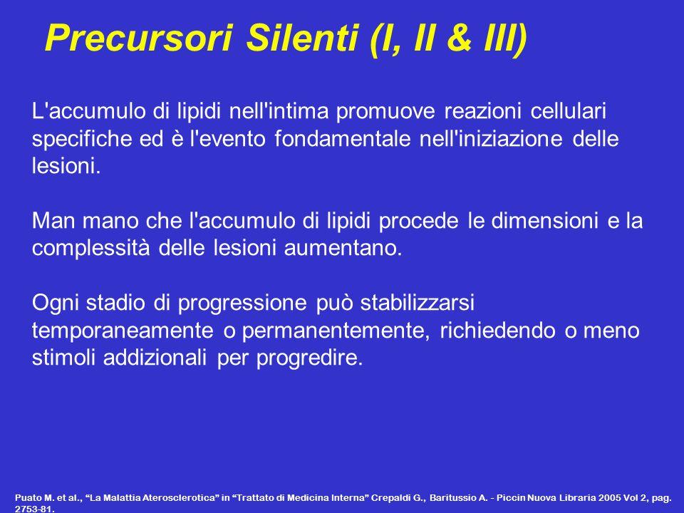 Precursori Silenti (I, II & III) L'accumulo di lipidi nell'intima promuove reazioni cellulari specifiche ed è l'evento fondamentale nell'iniziazione d