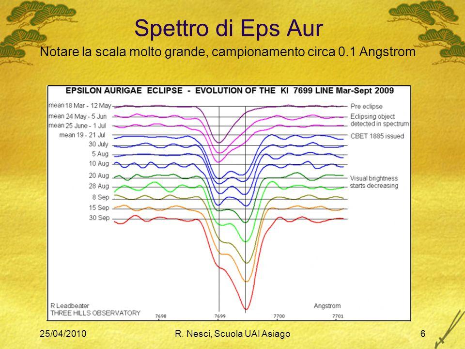 25/04/2010R. Nesci, Scuola UAI Asiago6 Spettro di Eps Aur Notare la scala molto grande, campionamento circa 0.1 Angstrom