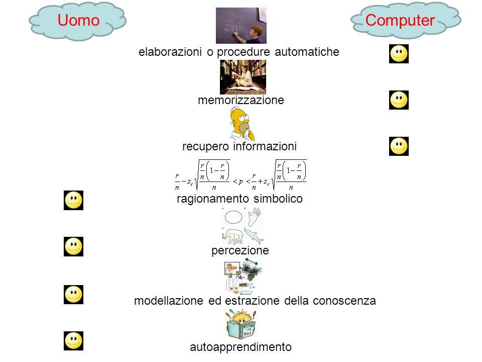 UomoComputer elaborazioni o procedure automatiche memorizzazione recupero informazioni ragionamento simbolico percezione modellazione ed estrazione de