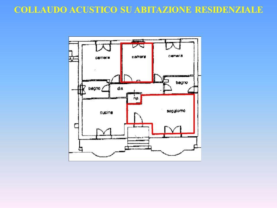 COLLAUDO ACUSTICO SU ABITAZIONE RESIDENZIALE