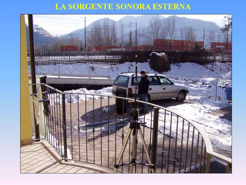 LA SORGENTE SONORA ESTERNA