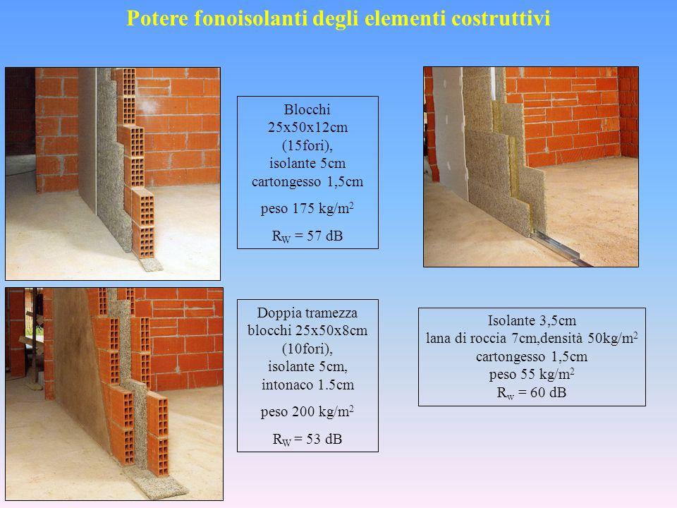 Potere fonoisolanti degli elementi costruttivi Doppia tramezza blocchi 25x50x8cm (10fori), isolante 5cm, intonaco 1.5cm peso 200 kg/m 2 R W = 53 dB Bl