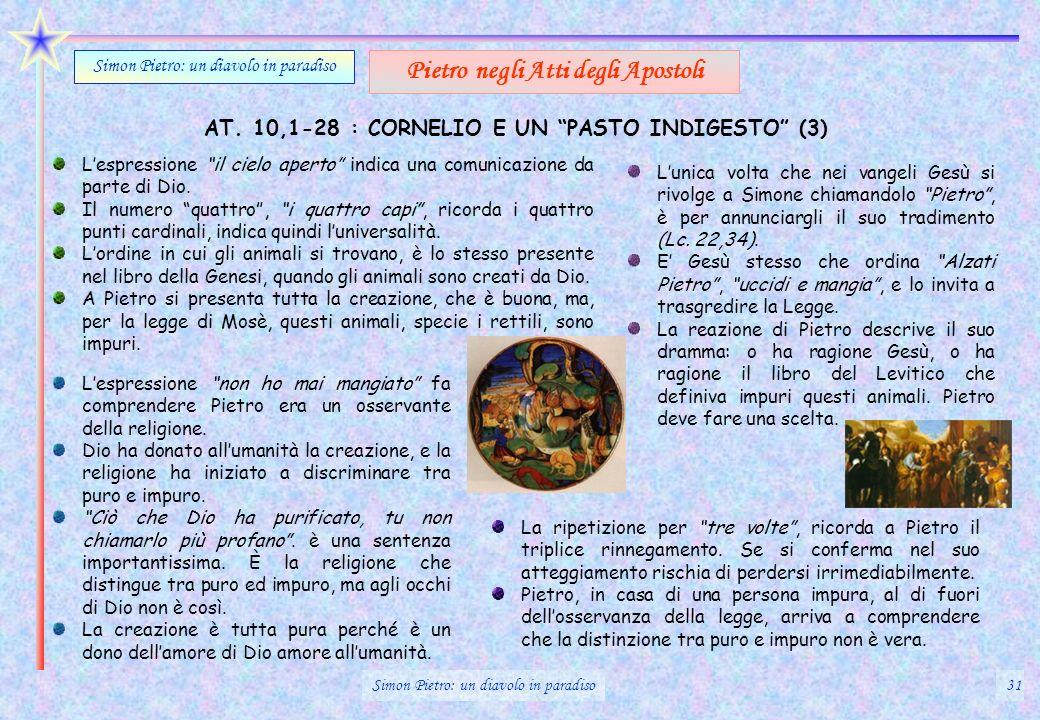 AT. 10,1-28 : CORNELIO E UN PASTO INDIGESTO (3) Simon Pietro: un diavolo in paradiso Pietro negli Atti degli Apostoli Lespressione il cielo aperto ind
