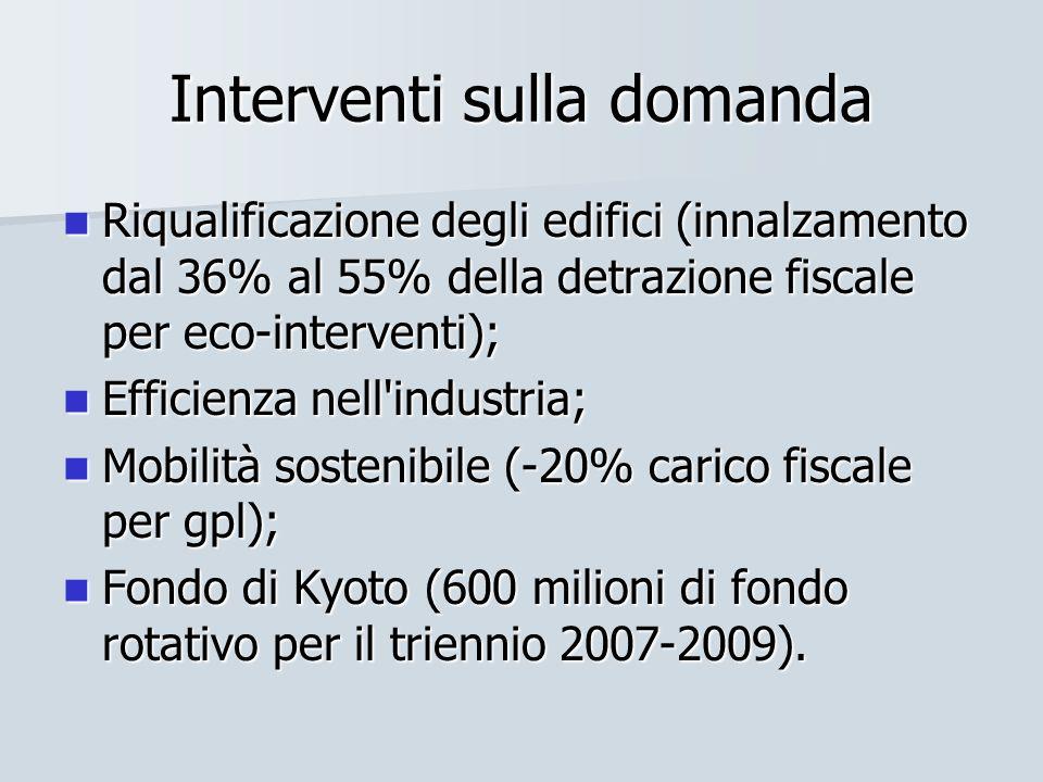 Interventi sulla domanda Riqualificazione degli edifici (innalzamento dal 36% al 55% della detrazione fiscale per eco-interventi); Riqualificazione de