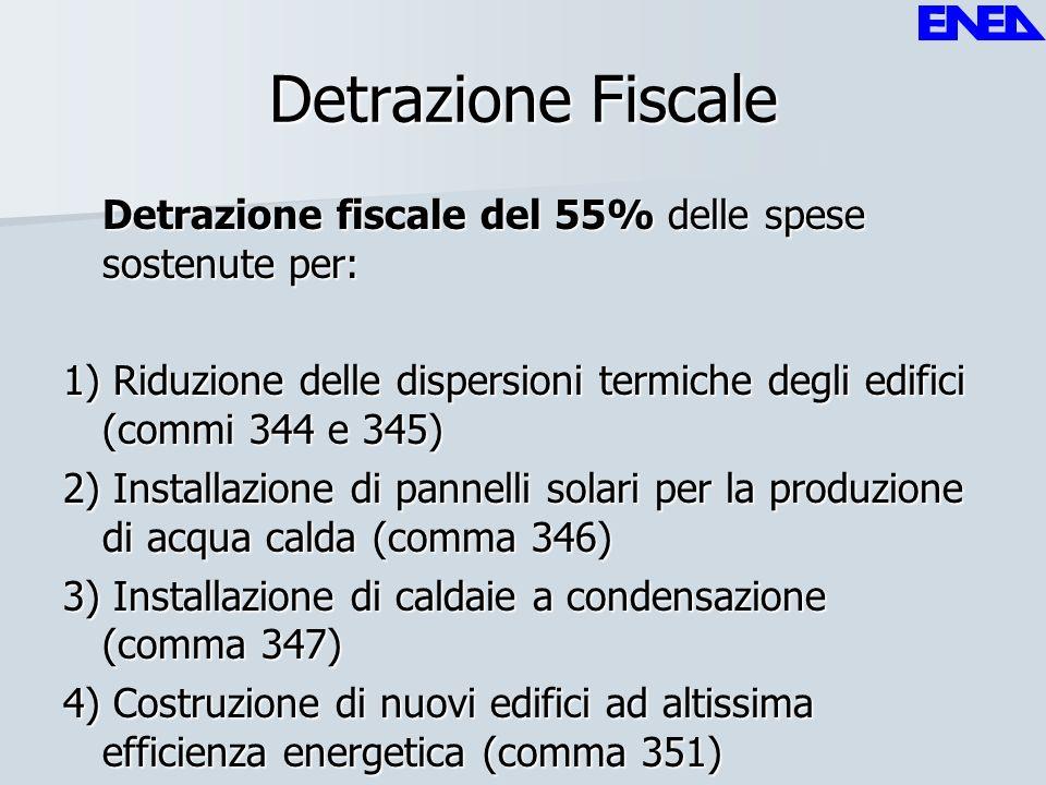 Detrazione Fiscale Detrazione fiscale del 55% delle spese sostenute per: 1) Riduzione delle dispersioni termiche degli edifici (commi 344 e 345) 2) In