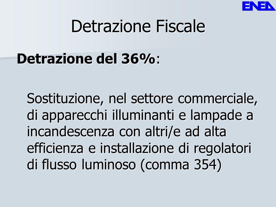 Detrazione Fiscale Detrazione del 36%: Sostituzione, nel settore commerciale, di apparecchi illuminanti e lampade a incandescenza con altri/e ad alta