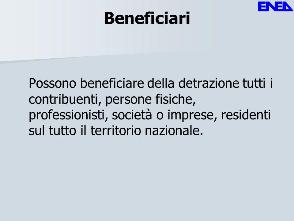 Beneficiari Possono beneficiare della detrazione tutti i contribuenti, persone fisiche, professionisti, società o imprese, residenti sul tutto il terr