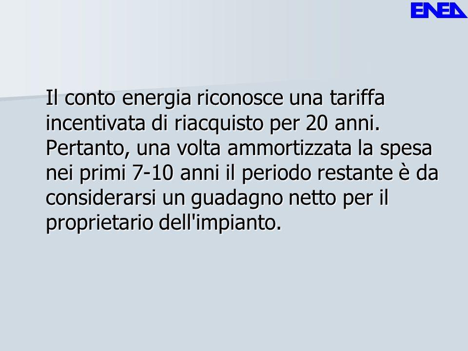 Il conto energia riconosce una tariffa incentivata di riacquisto per 20 anni. Pertanto, una volta ammortizzata la spesa nei primi 7-10 anni il periodo