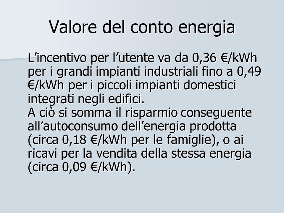 Valore del conto energia Lincentivo per lutente va da 0,36 /kWh per i grandi impianti industriali fino a 0,49 /kWh per i piccoli impianti domestici in