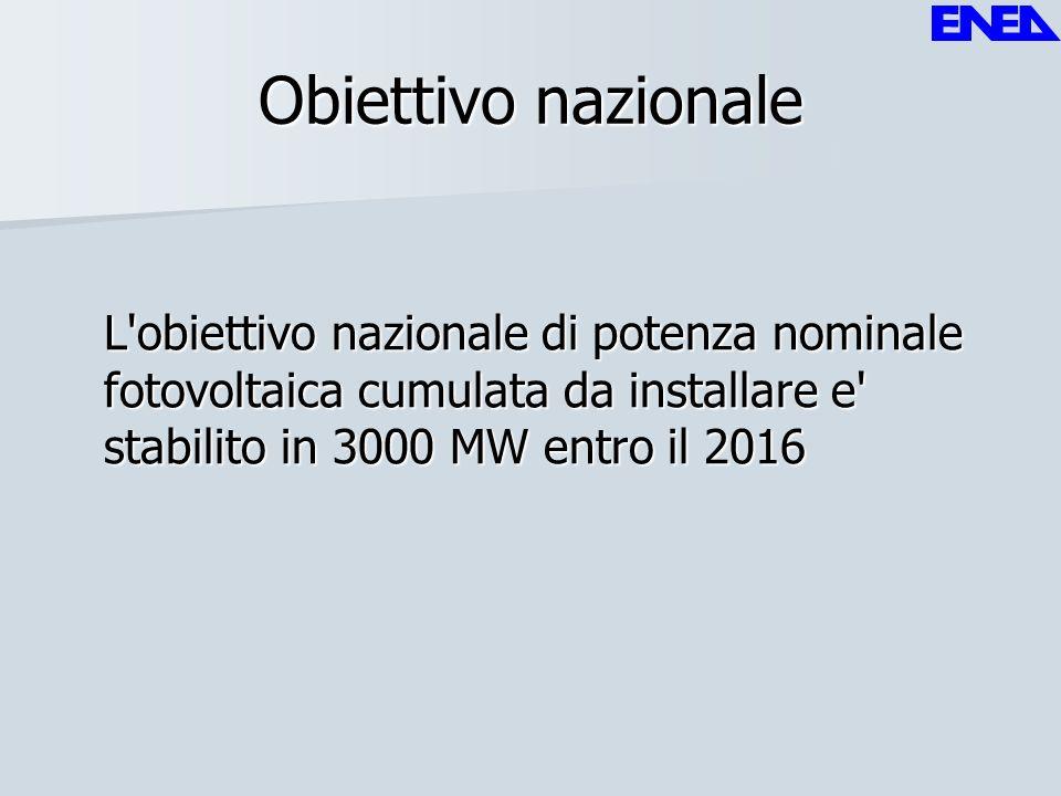 Obiettivo nazionale L'obiettivo nazionale di potenza nominale fotovoltaica cumulata da installare e' stabilito in 3000 MW entro il 2016