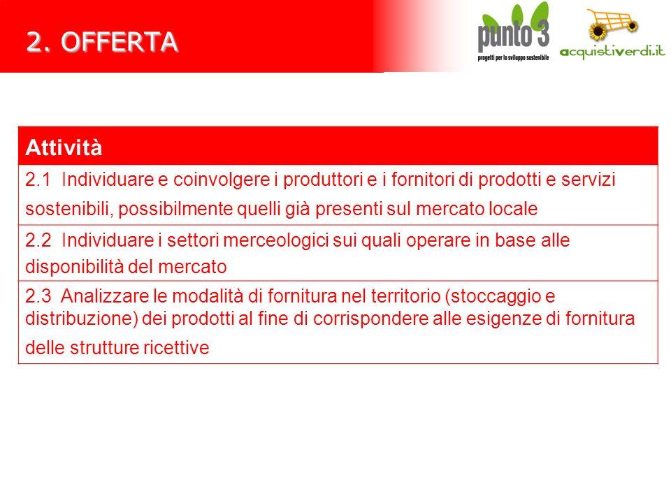 2. OFFERTA Attività 2.1 Individuare e coinvolgere i produttori e i fornitori di prodotti e servizi sostenibili, possibilmente quelli già presenti sul