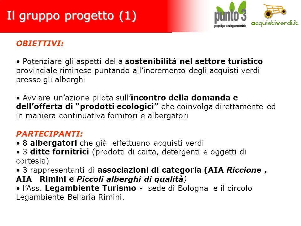 Al gruppo hanno inizialmente partecipato: 8 albergatori che già effettuano acquisti verdi 3 ditte fornitrici (prodotti di carta, detergenti e oggetti di cortesia) 3 rappresentanti di associazioni di categoria (AIA Riccione, AIA Rimini e Piccoli alberghi di qualità) lAss.