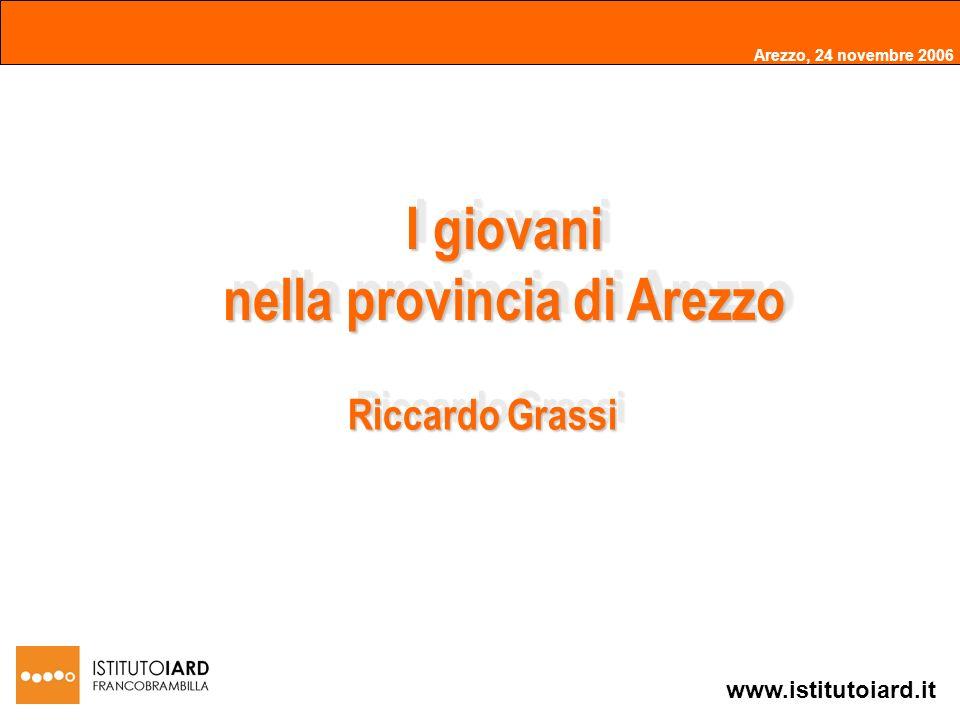 Arezzo, 24 novembre 2006 www.istitutoiard.it I giovani nella provincia di Arezzo Riccardo Grassi