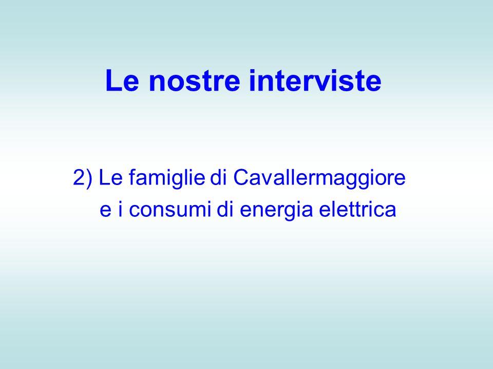 Le nostre interviste 2) Le famiglie di Cavallermaggiore e i consumi di energia elettrica