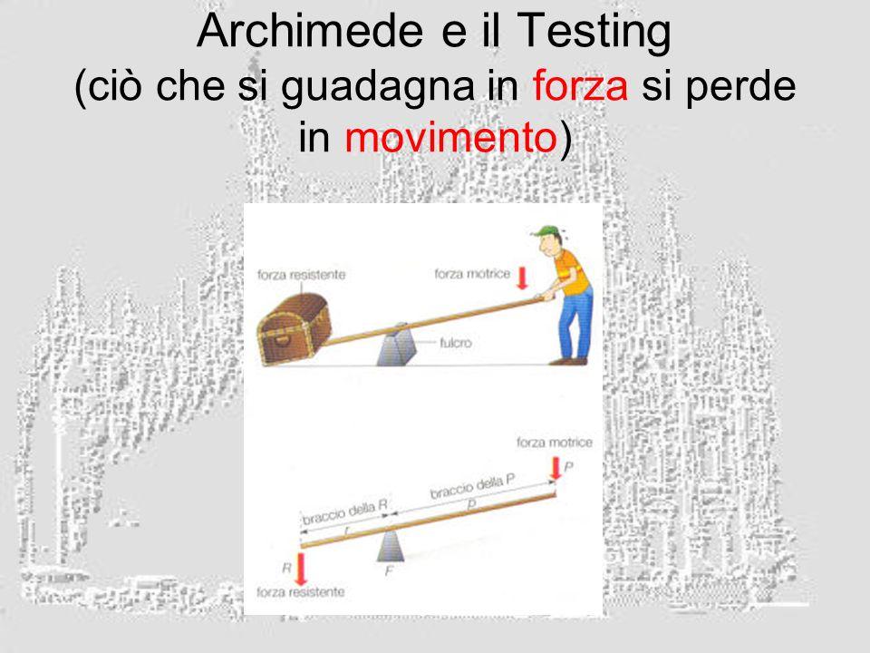 Archimede e il Testing (ciò che si guadagna in forza si perde in movimento)