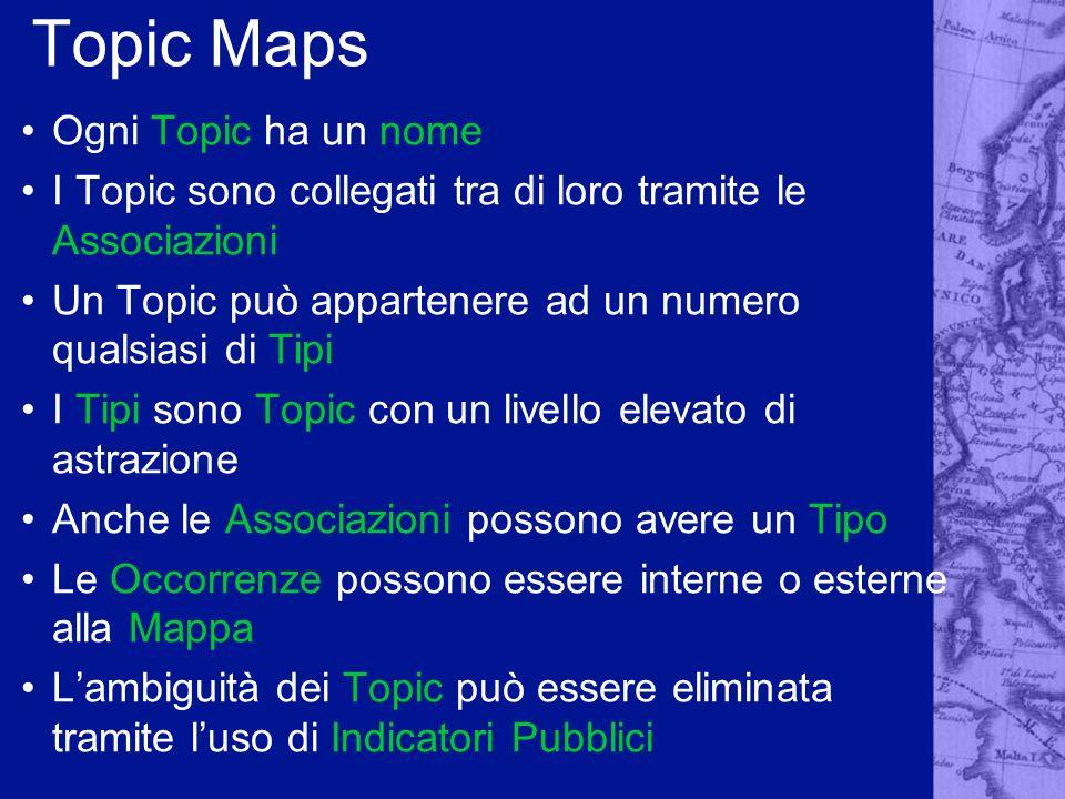 Topic Maps Ogni Topic ha un nome I Topic sono collegati tra di loro tramite le Associazioni Un Topic può appartenere ad un numero qualsiasi di Tipi I