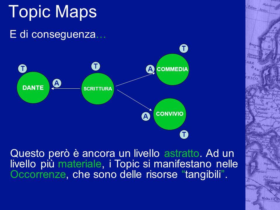Topic Maps E di conseguenza… DANTE COMMEDIA CONVIVIO SCRITTURA Questo però è ancora un livello astratto. Ad un livello più materiale, i Topic si manif
