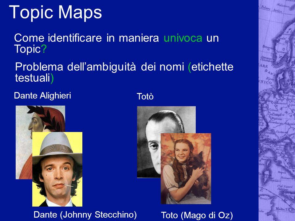 Topic Maps Problema dellambiguità dei nomi (etichette testuali) Come identificare in maniera univoca un Topic? Dante Alighieri Totò Dante (Johnny Stec
