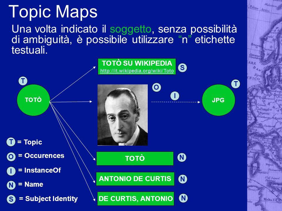 Topic Maps Una volta indicato il soggetto, senza possibilità di ambiguità, è possibile utilizzare n etichette testuali. TOTÒ JPG T T O I TOTÒ ANTONIO